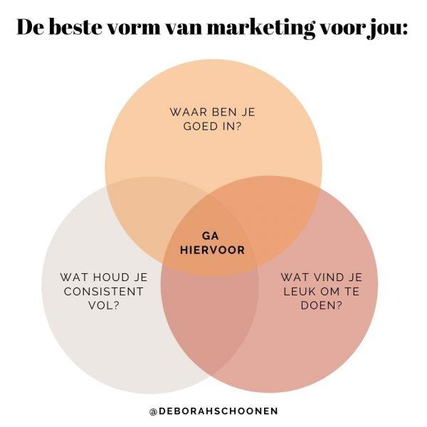 Beste vorm van content marketing voor jou