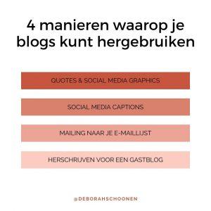 Vier manieren waarop je blogberichten kunt hergebruiken